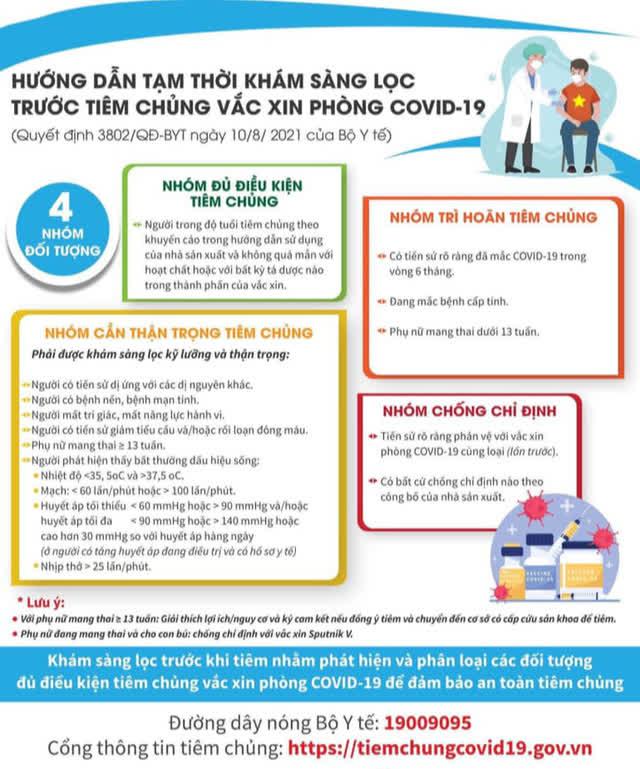 Hướng dẫn mới nhất: Thay đổi lớn trong nhóm người cần thận trọng khi tiêm vaccine COVID-19 - Ảnh 2.
