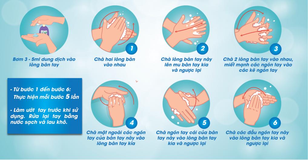 Quy trình rửa tay 6 bước của Bộ Y tế.