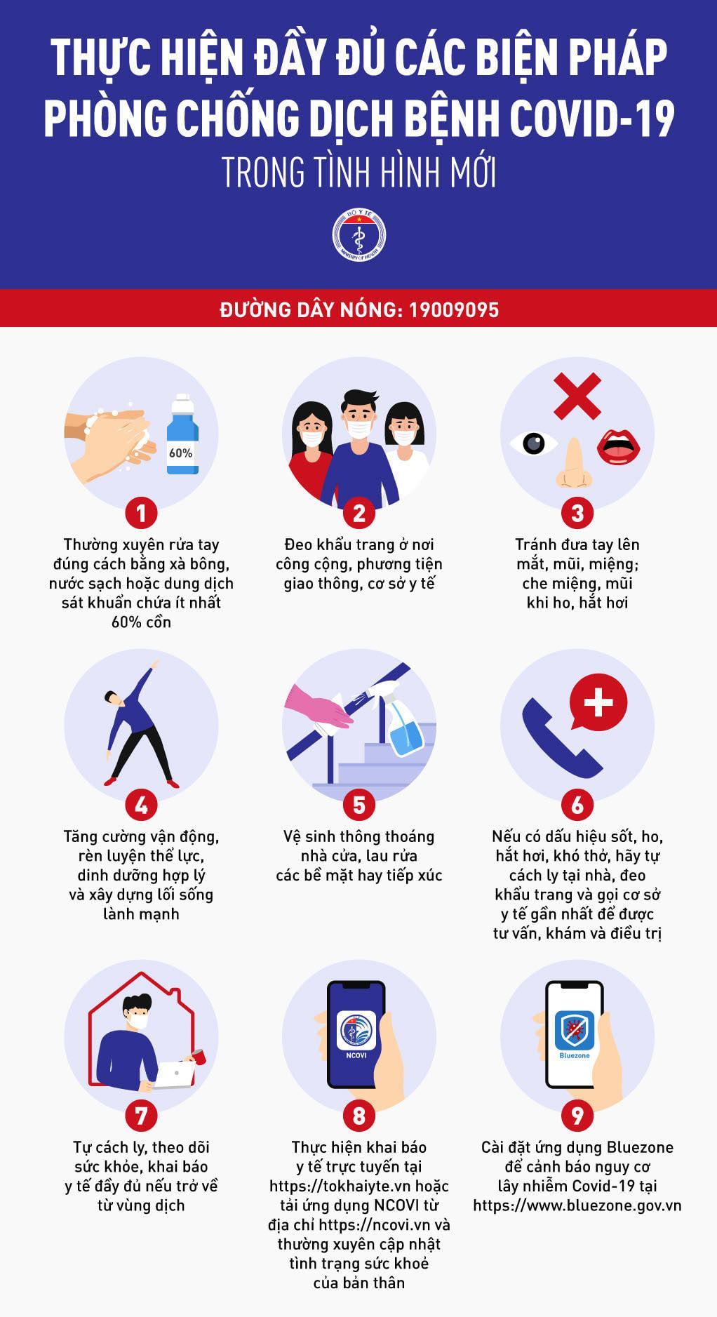 9 biện pháp mới nhất phòng chống dịch COVID-19 người dân cần biết