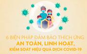 6 biện pháp đảm bảo thích ứng an toàn, linh hoạt, kiểm soát hiệu quả dịch COVID-19